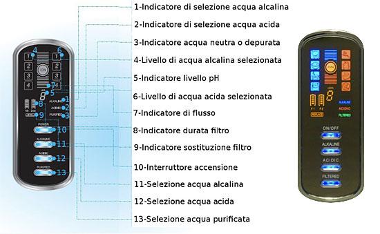 Display e indicatori dello ionizzatore d'acqua alcalina AlkaSystem AS 500