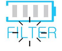 Cambio del filtro